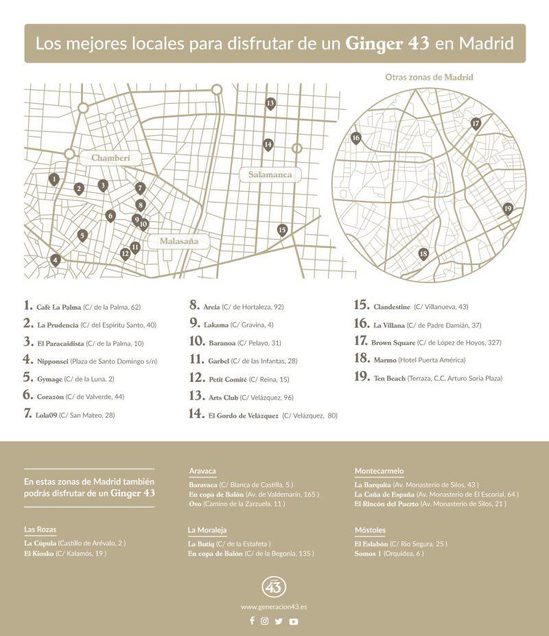 madrid-cool-blog-ruta43-mapas-g